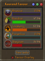 Kourend Favour interface.png