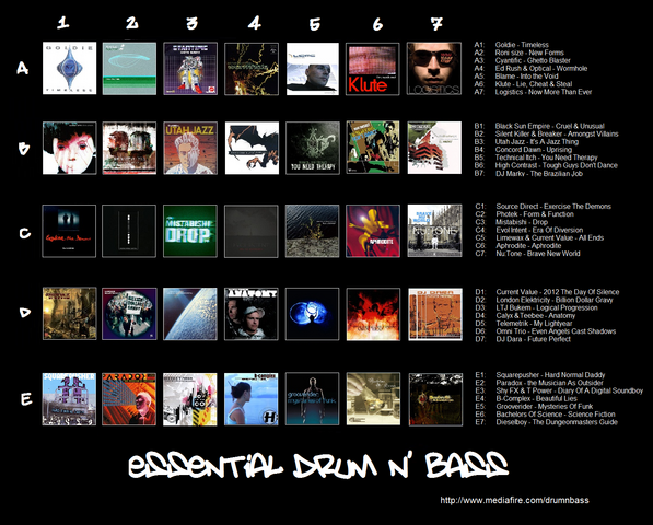 File:Essentialdrumnbass.png