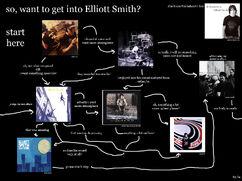 Elliotsmith
