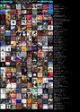 Essential 90s Albums-0