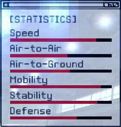 ACEX Statistics X-02