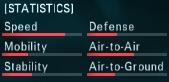 MiG-31 stats