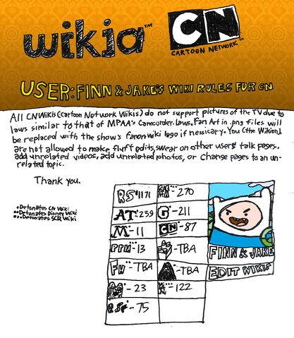 File:CN-Wikia-rules.jpg