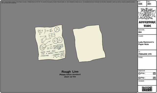 File:Modelsheet ladyrainicorns papernote.jpg