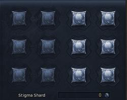 Stigma Panel