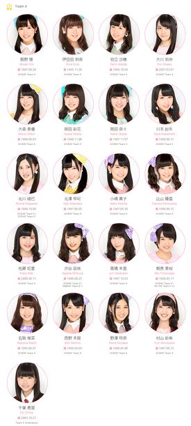 Team42015Aug