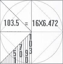Square 103.552 mm