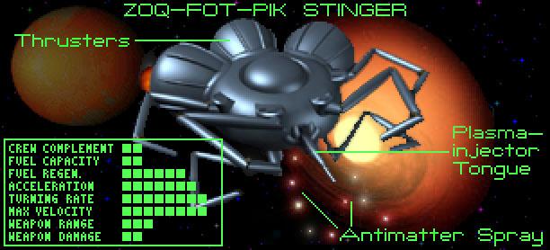 File:ZFP Stinger Specs.jpg
