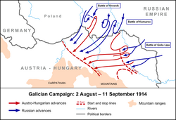 Galician Campaign (No Belgium)
