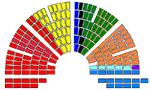Zetelverdeling Kamer 2007-2011 3