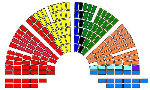 File:Zetelverdeling Kamer 2007-2011 3.PNG