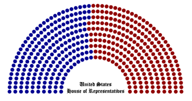 112th US House Structure (SIADD)