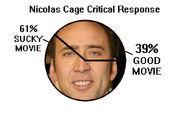 Cage-Pie