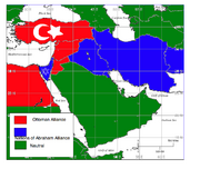 Alliances middleeast