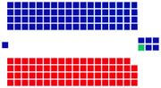 2010 HOR
