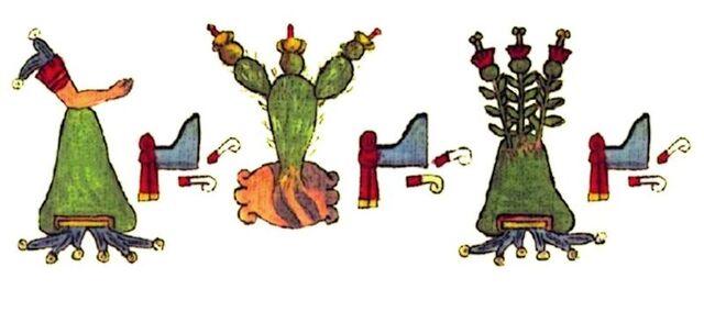 File:Mexica Triple Alliance Glyphs.jpg