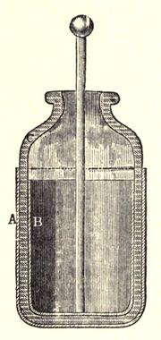 Leyden jars