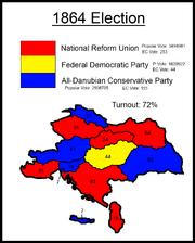DanubianElection1864