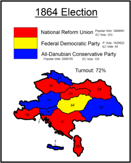 DanubianElection1864