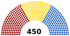 Supreme Council Deputies' Chamber Election, 2014 (Pax Siamese)