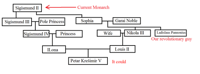 File:Hungarian Royal Family Plan 2(PMIII).png