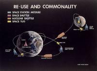 Lunar Program