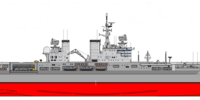 Current Welsh Naval Fleet (Welsh History Post Glyndwr)