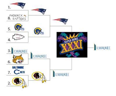 Superbowl Playoff 97