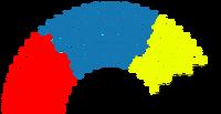 Federal Parliament de Canaries