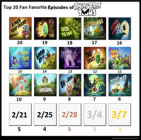 File:Top 20 Angry Birds Toons Fan Favorites -20-6.png