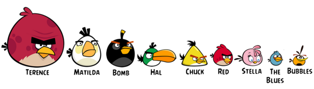 File:Flock by size.png