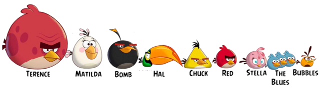 File:Angry Birds By Sizes (Toons).png