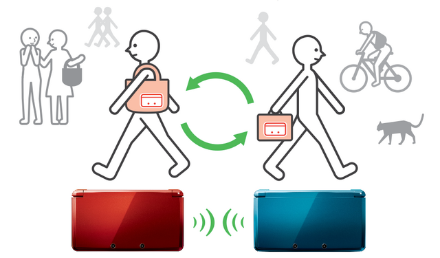 File:Streetpass.png