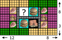 Layout FoodMeatFlavor