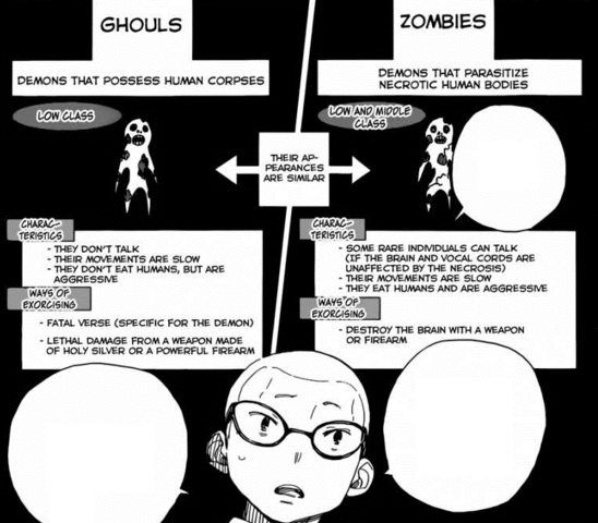 File:Zombie-Ghoul differences.png
