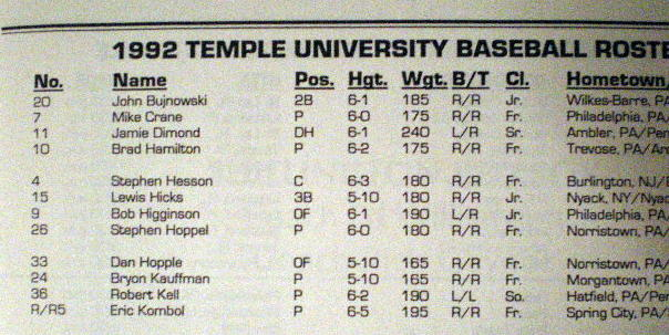 File:92TUpartialroster.jpg