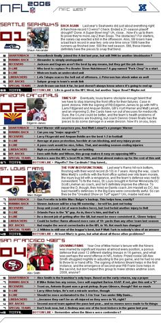 File:Nflcapsules nfcwest.jpg