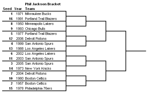File:Whatifbracket3.jpg