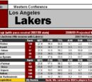 Article:2008-09 NBA Scouting Reports: Pacific