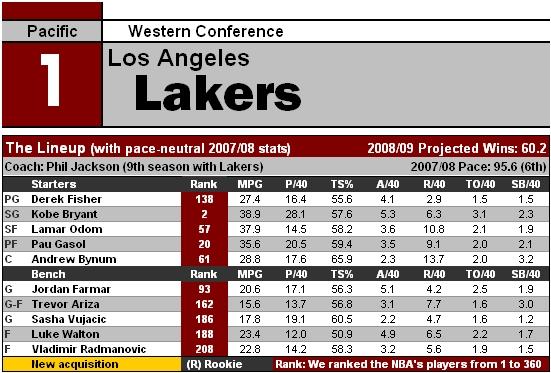File:NBA09 LAL.jpg