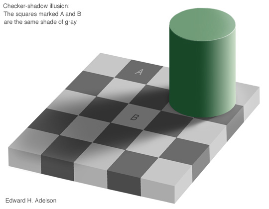 File:Checkershadow-AB.jpg