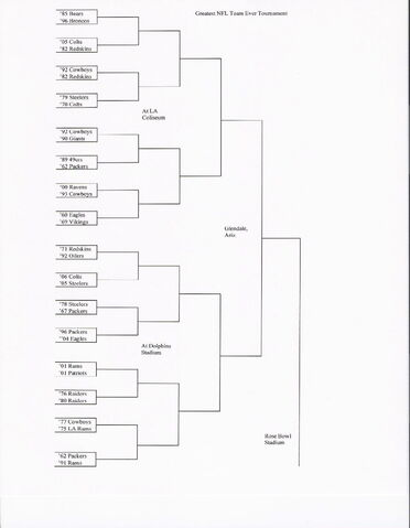 File:Upper Bracket2.jpg