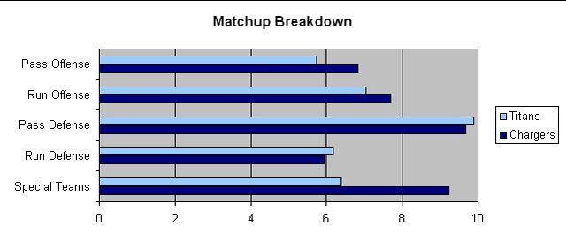 File:SDG TEN WildCard Matchup.jpg