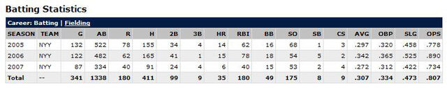 File:Cano Stats.jpg