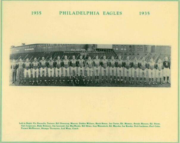 File:Photo plaque philadelphia eagles home1935.jpg