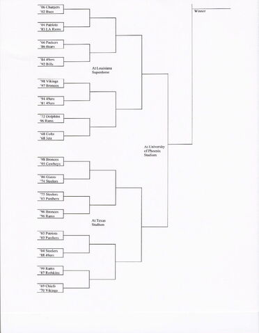 File:Lower Bracket2.jpg
