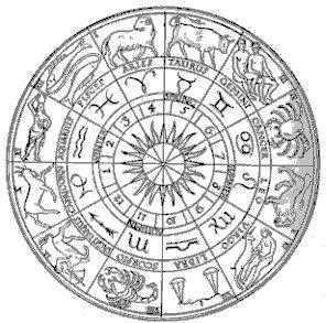 File:Zodiacwheel.jpg