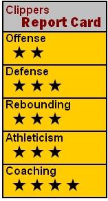 File:NBA09 LAC RC.jpg