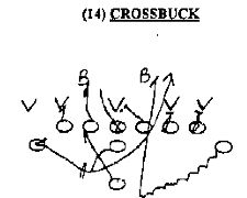 File:Crossbuck.jpg