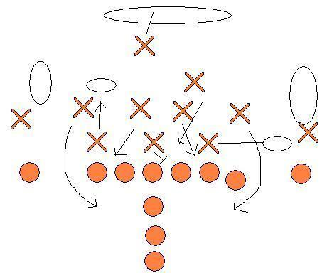 File:3-4 zone blitz.jpg